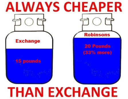 Propane Tank Exchange Rip Off Explained Robinsons